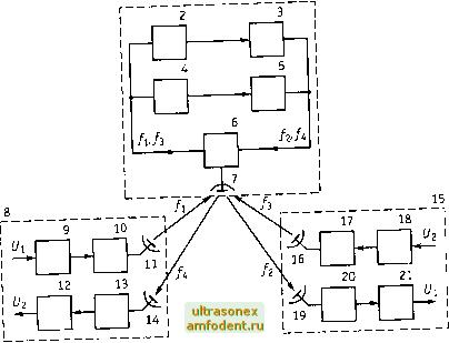 Структурная схема радиосвязи