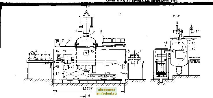 Схема вакуумной индукционной